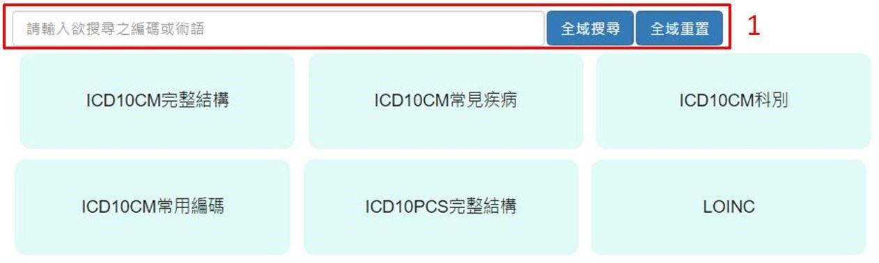 撫仙(Foreseen) ICD-10分類:完整結構、常見疾病、科別